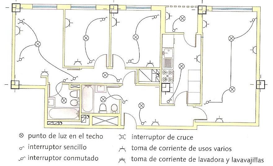 Tecnologia en la eso actividades de desarrollo - Hacer instalacion electrica domestica ...
