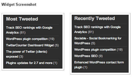 tweet-stats-wordpress-plugin