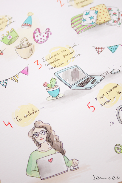 Ilustraciones para el blog cosetes de marta
