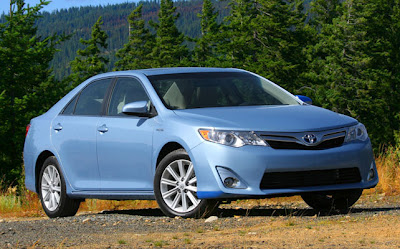 toyota camry hybrid price sensitivity analysis 0 down votes, mark as not useful ef-6 uploaded by muhammad imran khan.