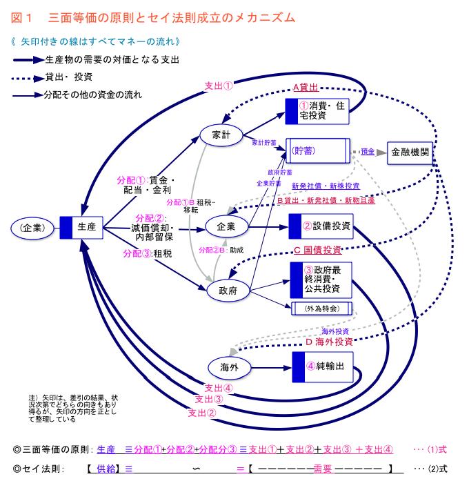 ベーシックインカムを日本にも普及させよう187 [無断転載禁止]©2ch.netYouTube動画>30本 ->画像>41枚
