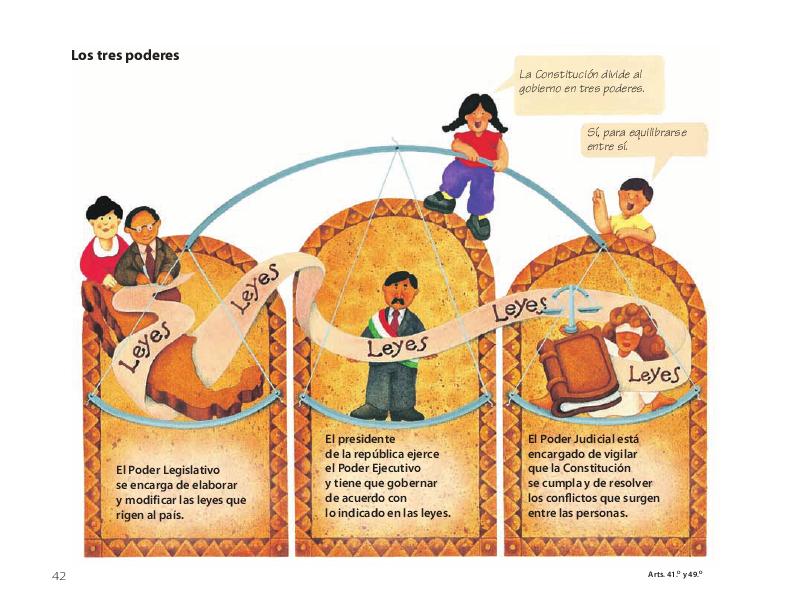 Los tres poderes - Conoce nuestra Constitución 4to 2014-2015