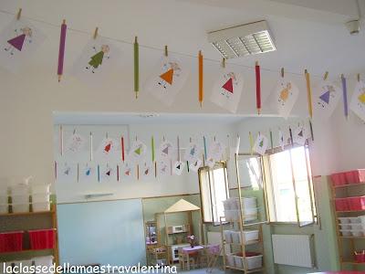 La classe della maestra valentina ecco la mia classe for Addobbi aula natale