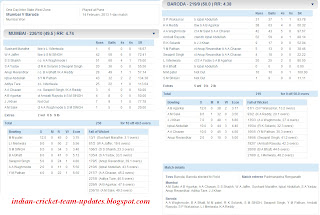 Mumbai-V-Baroda-Inter-State-One-Day-League-2012-13-Scorecard
