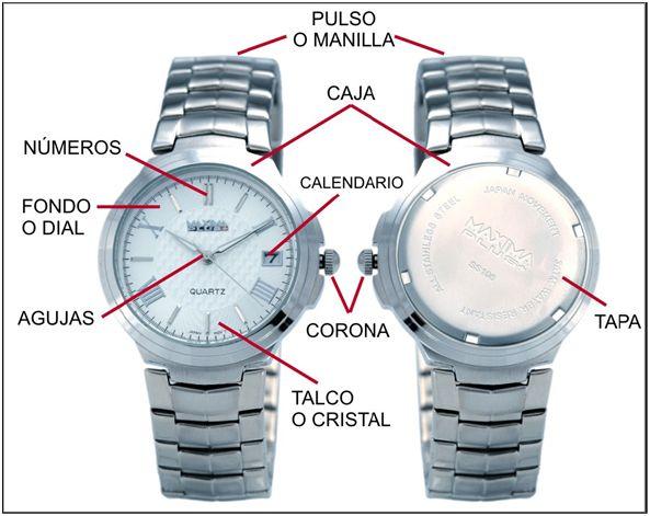 Avance Tegnologico Al 100 Ejemplo De Sistema Sistema Reloj