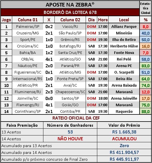 LOTECA 678 - RATEIO OFICIAL