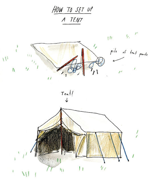 How to set up a tent illustration by Elizabeth Graeber