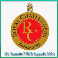 IPL 7 Bangalore Schedule IPL 7 RCB New Players List IPL 7 RCB Match Full Scorecards