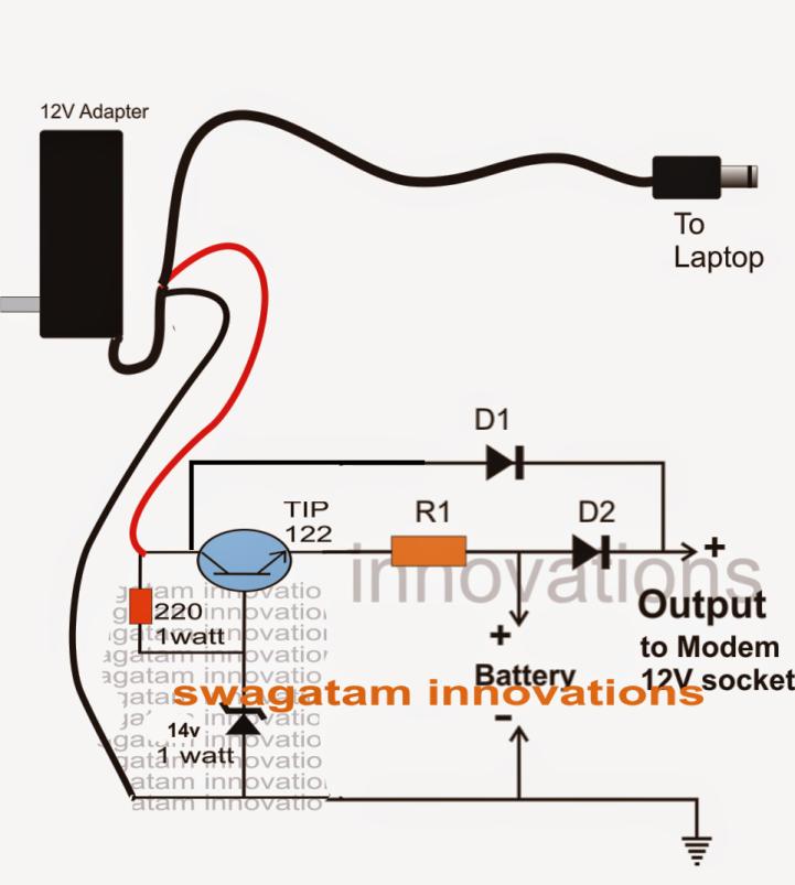 simple modem block diagram simple auto wiring diagram schematic wifi modem circuit diagram wifi auto wiring diagram schematic on simple modem block diagram