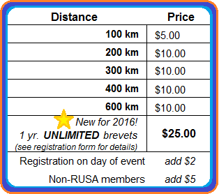 Ride Registration Fees: