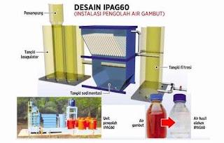 pengolah air gambut IPAG60