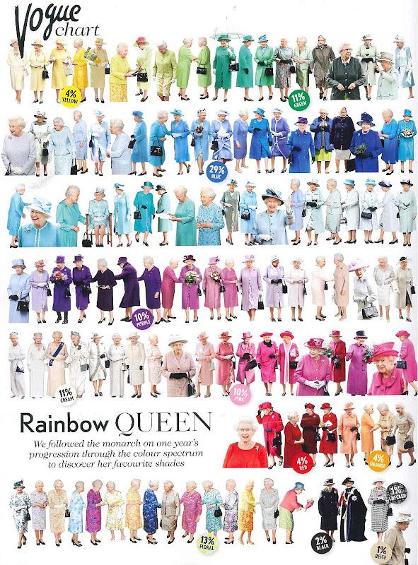 The Diamond Jubilee Color Guide, A Queen Elizabeth II Pantone Deck title=
