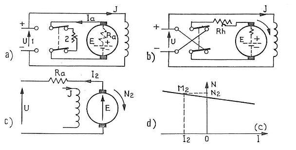 sch u00e9mas  u00e9lectriques et  u00e9lectroniques  performance moteur shunt a courant continu