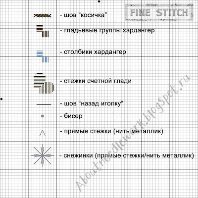 хардангер схема для вышивки бискорню