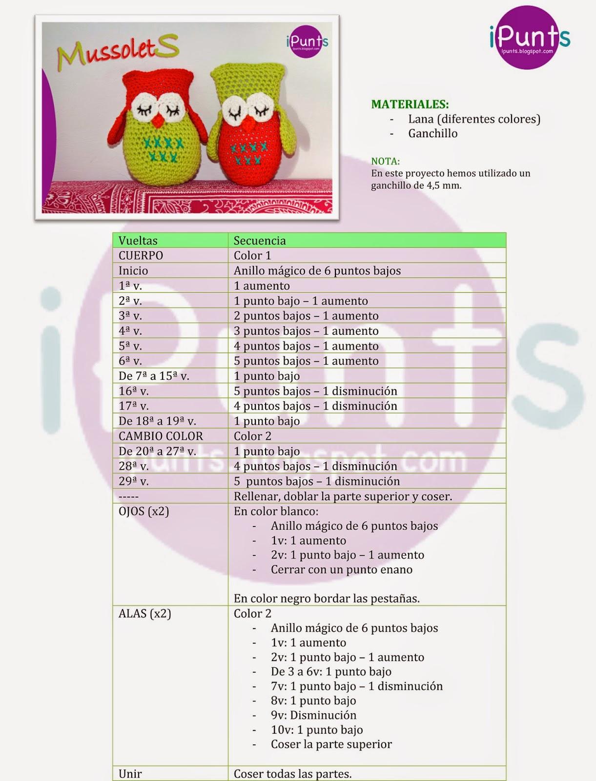 iPunts: Mussolets: Dulces búhos a crochet (amigurumis)