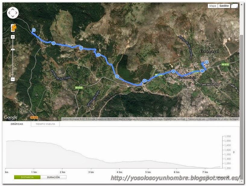 Mapa Tramo 4: Puerto de Canencia – Bustarviejo