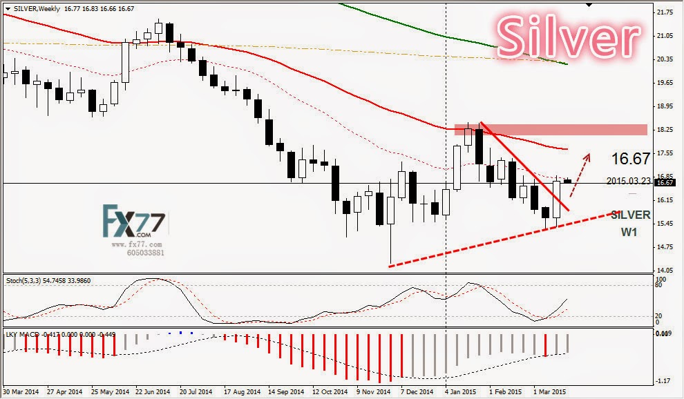 Binary options daily analysis