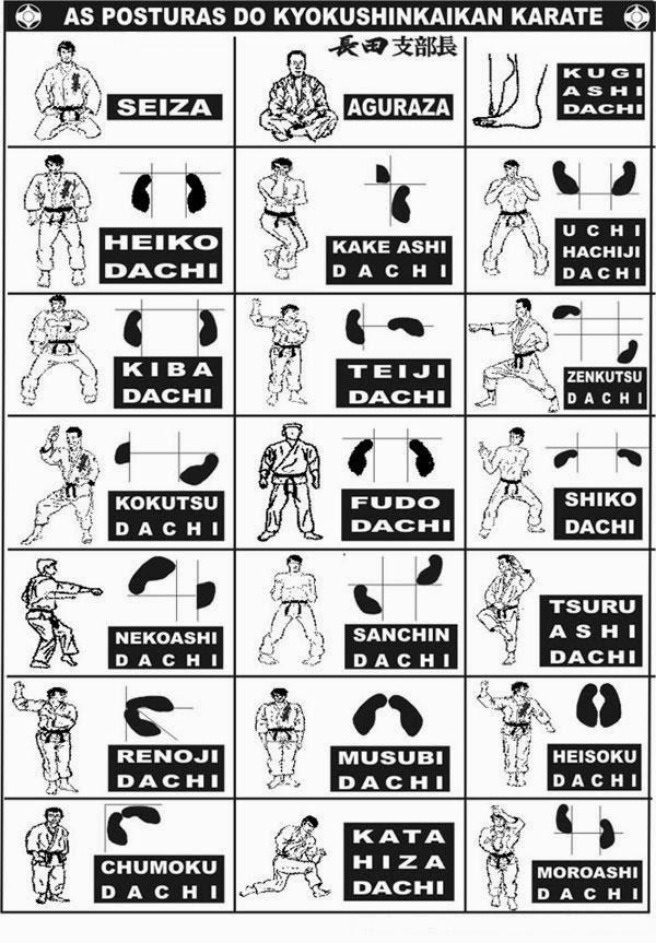 Karate bases ou posi o das pernas no karate karate zine for Ashi certification card template 1