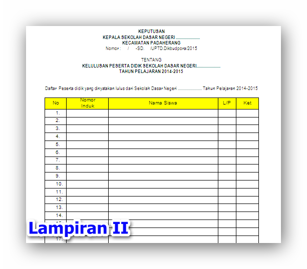 Contoh SK Kriteria Kelulusan Tahun Ajaran 2014/2015