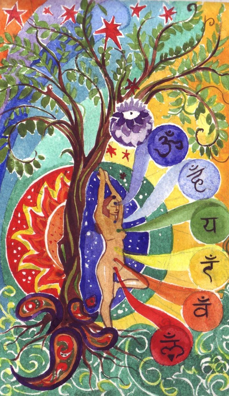 The Divine Inner Self