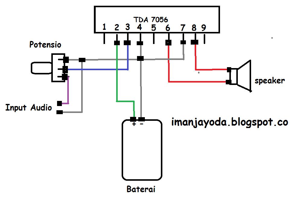 cara mudah membuat speaker aktif sederhana