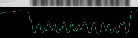 [Image: A blurred barcode on top of a graph depicting its gray level fluctuations.]
