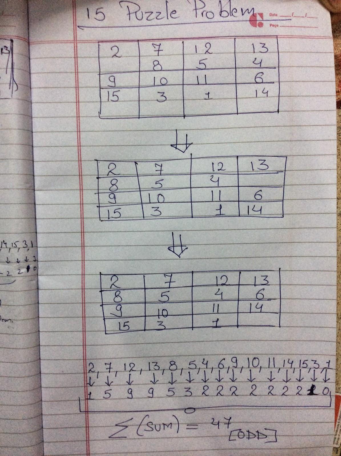 15 puzzle problem