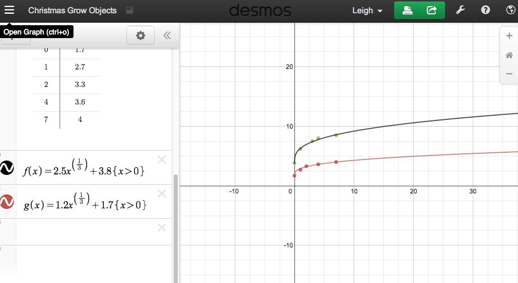 Mathematical Musings By Mathteacher24 2014
