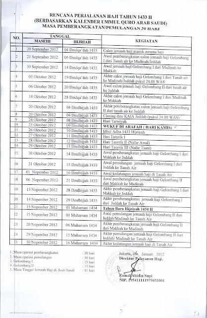 Jadwal Kegiatan, Pemberangkatan dan Pemulangan Jamaah Haji Tahun 2012M / 1433H.
