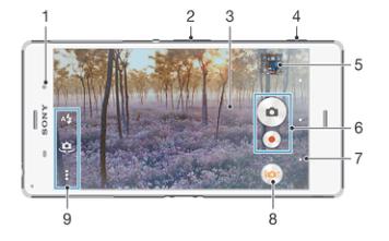 Sony Xperia Z3 Camera