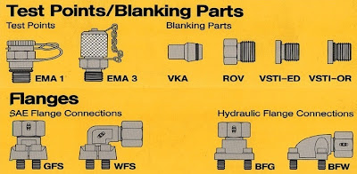 Test Points / Blanking Parts
