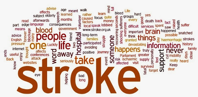 Stroke Causes, Symptoms, Diagnosis, Treatment, Prevention