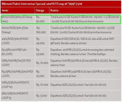 Paket Internet Murah dari Simpati Telkomsel