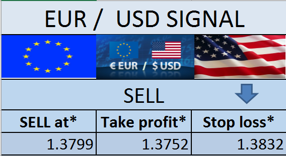 Latest news on forex
