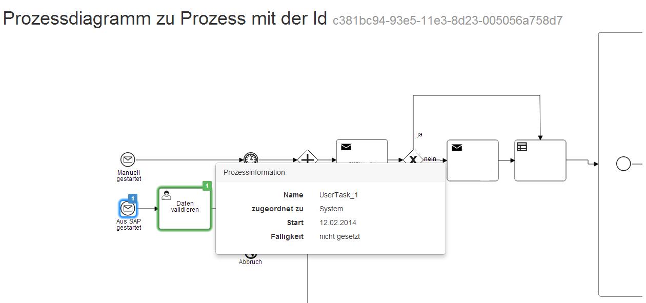 How To Use Camunda Bpmnjs To Visulize Custom Business Data In