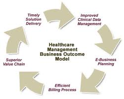 Health Informatics most beneficial degrees