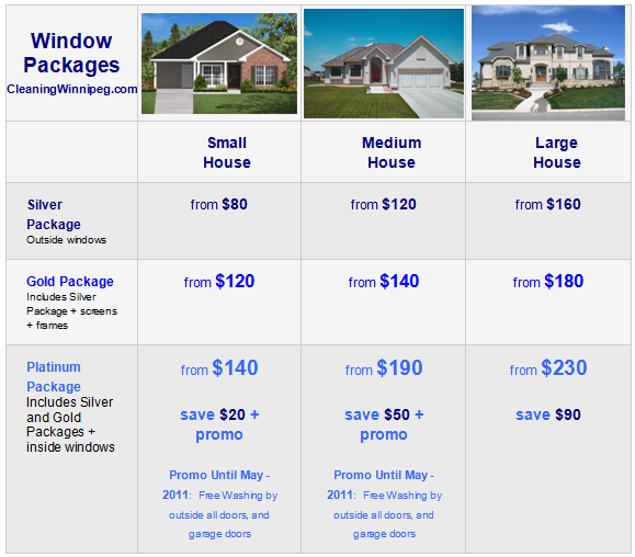 Residential Window Packages Cleaning Winnipeg
