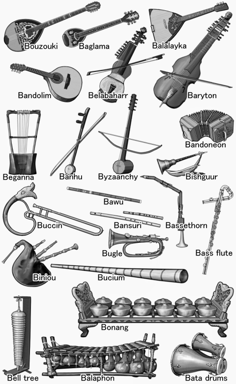 World musical instruments The names of musical instruments. from  Baglama to Byzaanchy. Monochrome illustration.
