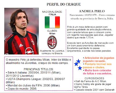 Andrea Pirlo jogador craque Milan Itália estrela mundial