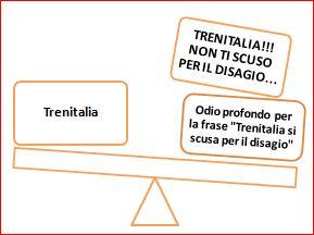 Pagine Fan SU Trenitalia