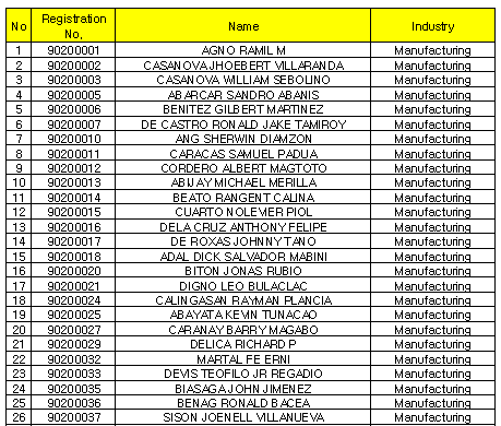 eps topik exam result 2013 philippines