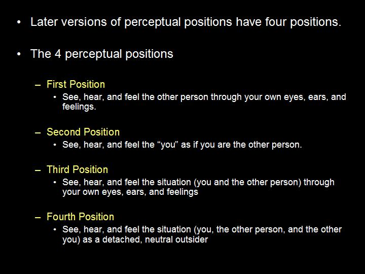 NLP GLOSSARY: NLP Perceptual Positions