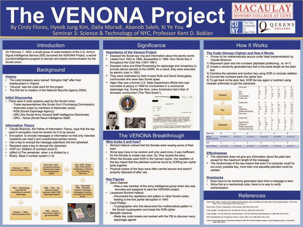 http://macaulay.cuny.edu/eportfolios/seminar3posters/2014/12/11/the-venona-project/
