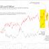 "Japan ""Abenomics"" is beginning to result in captial destruction..."