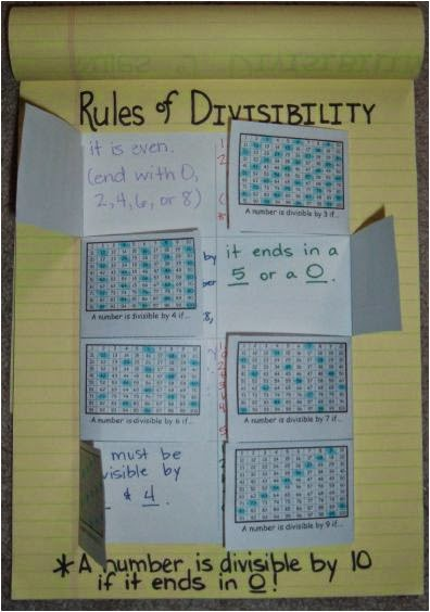 Terrific Math Worksheet Site Divisibility Rules Divisibility Rule Easy Diy Christmas Decorations Tissureus