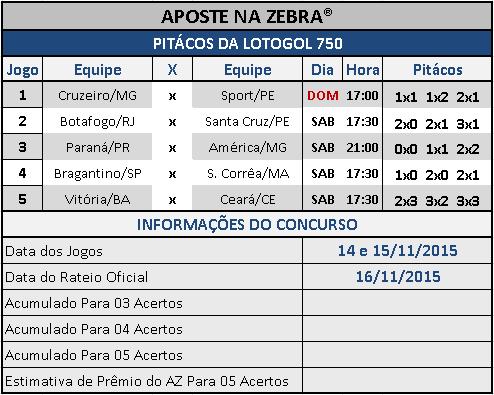 LOTOGOL 750 - PITÁCOS DA ZEBRA