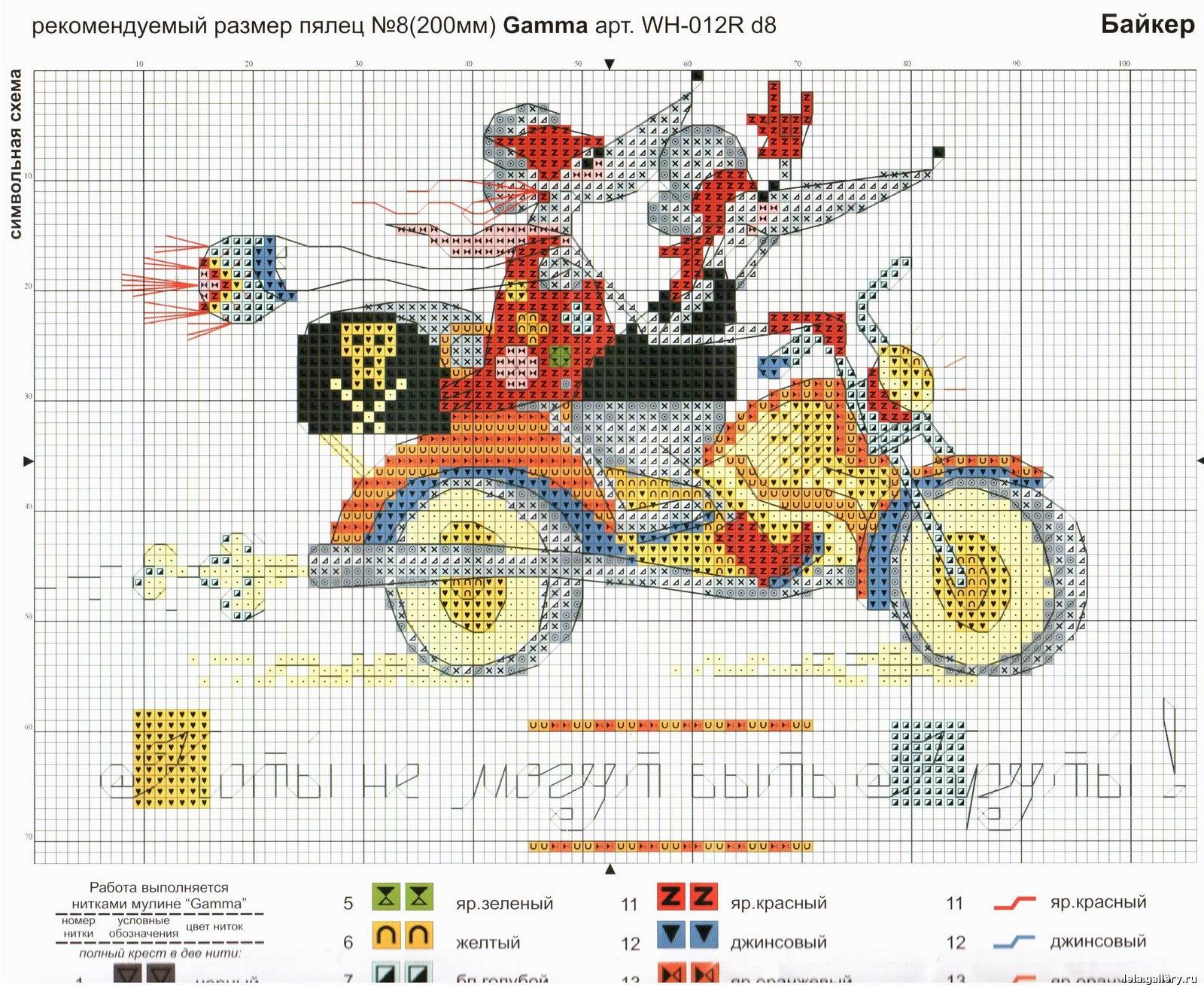Схема вышивки крестом мотоциклы