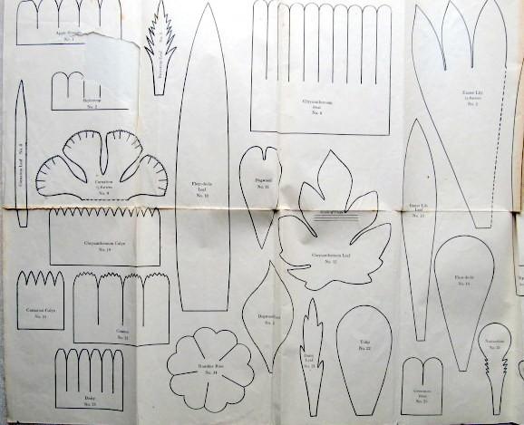 The Adventures Of Bluegirlxo Vintage 1920s Dennison Crepe Paper