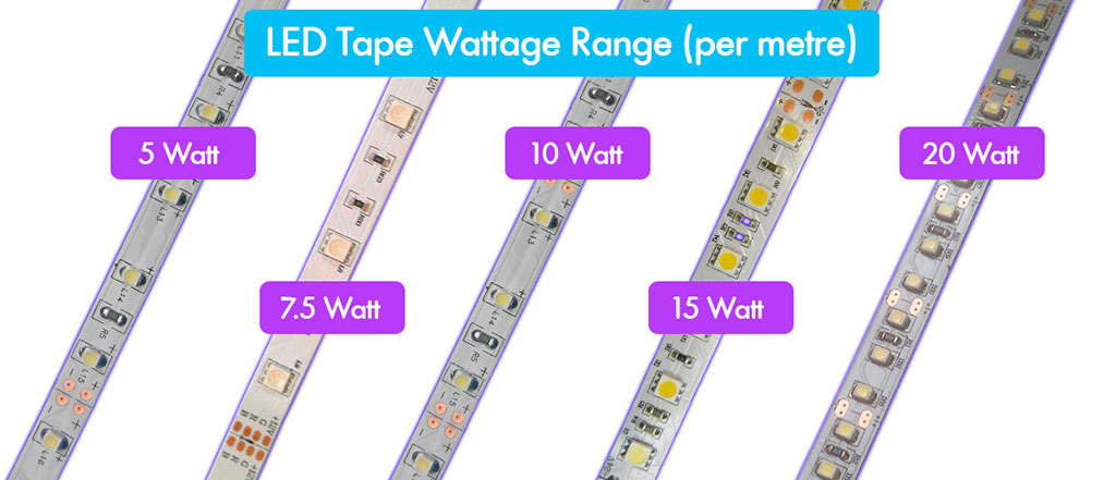 A range of 12v and 24v LED Tape including 4.8w, 9.6w, 14.4w ans 19.2w