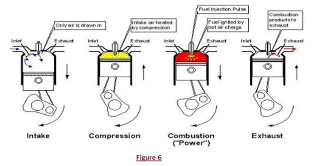4 stroke sel engine diagram wiring diagram website